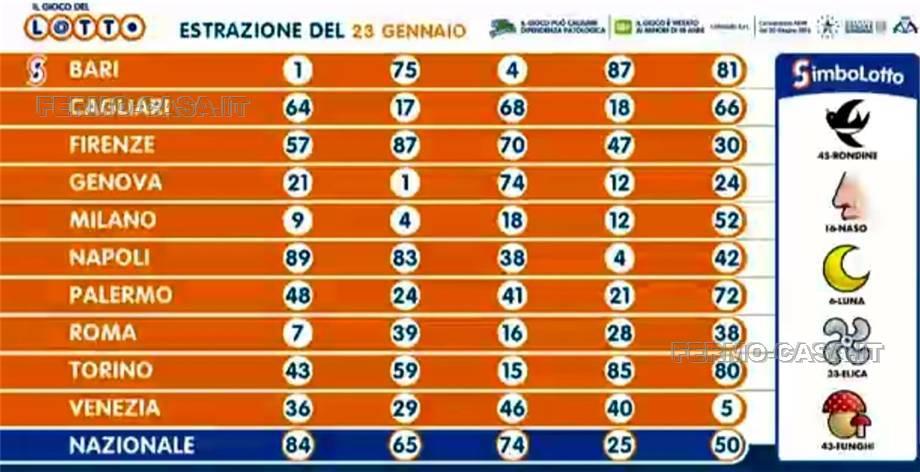 For sale Other commercials Altidona Marina di Altidona #M.alt024 n.5